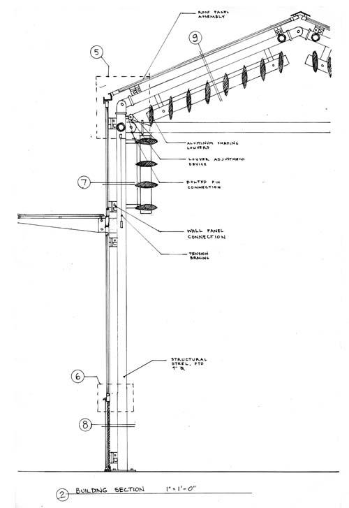 Panelized Glass Enclosure System